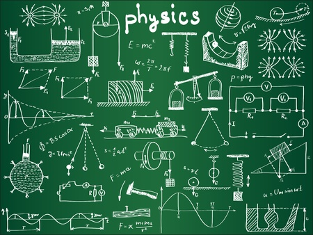 physics: Physical formulas and phenomenons on school board - hand-drawn illustration