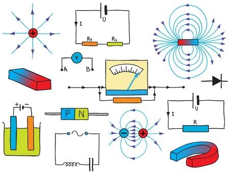 Ilustración de la Física - Fenómenos Electricidad y Magnetismo - símbolos dibujados a mano