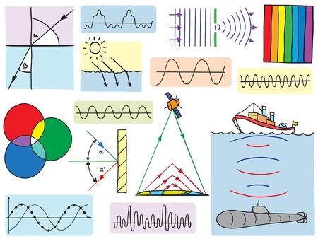 fizika: Illusztráció Fizika - Rezgések és hullámok jelenségek - kézzel rajzolt szimbólum Illusztráció