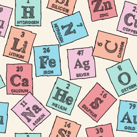 the periodic table: Chemical elements - periodic table - seamless pattern background Illustration
