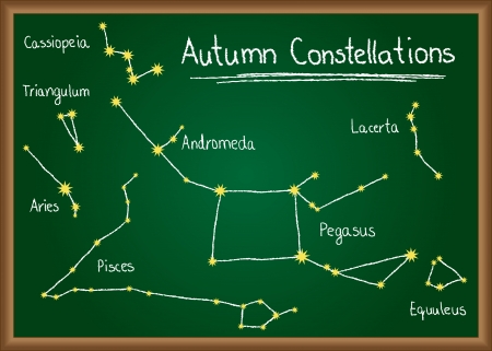 andromeda: Autumn Constellations of northern sky drawn on school chalkboard