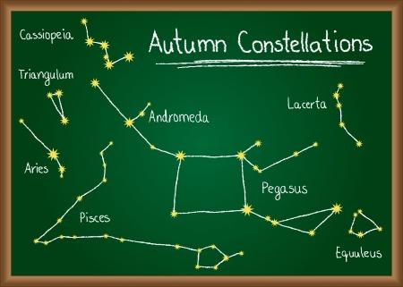 Autumn Konstellationen nördlichen Himmel auf Schule Tafel gezeichnet