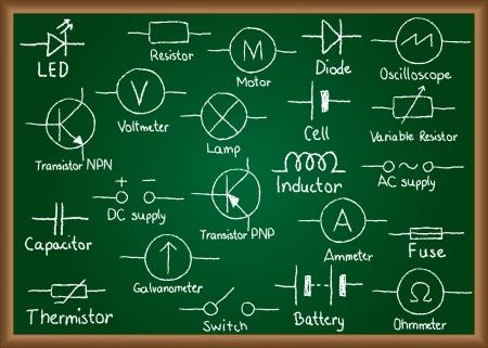 Ilustración de símbolos de circuitos eléctricos dibujado en la pizarra