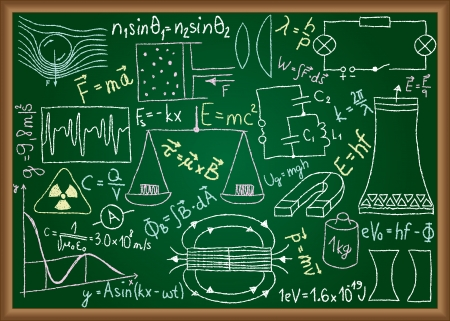 len: Illustration of physical doodles and equations drawn on chalkboard