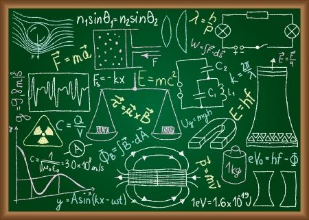 magnetismo: Illustrazione di scarabocchi fisiche ed equazioni disegnato sulla lavagna Vettoriali