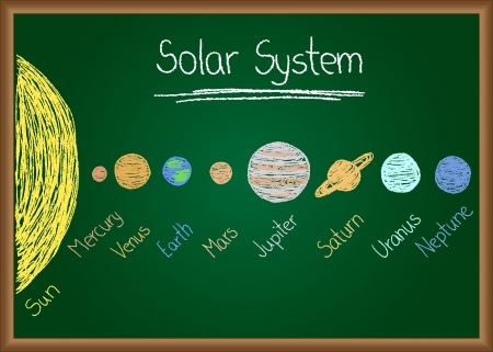 Illustration of Solar System drawn on chalkboard Vector