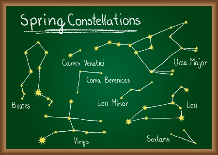 astronomic: Spring Constellations of northern sky drawn on school chalkboard