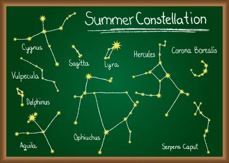 constelaciones: Las constelaciones de primavera del cielo del norte dibujado en la pizarra escolar