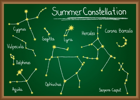 vulpecula: Spring Constellations of northern sky drawn on school chalkboard