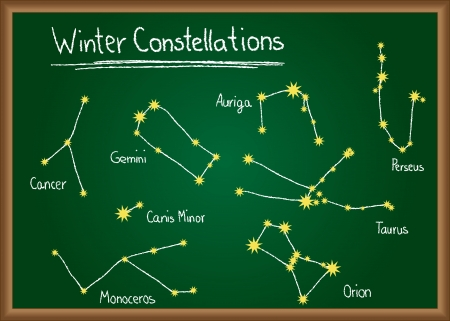 Winter Constellations of northern sky drawn on school chalkboard