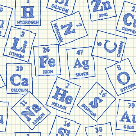 cartoon atom: Chemical elements doodles on school squared paper, seamless pattern