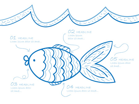 tropical fresh water fish: Illustration of hand drawn fish with notes
