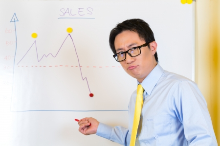 Asian Creative agency -  Businessman showing the development of sales with a diagram on a whiteboard photo