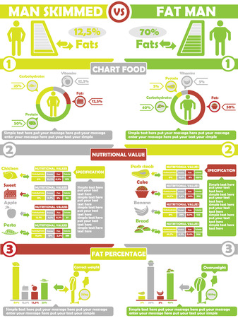 INFOGRAPHIC NUTRITION GREEN AND YELLOW