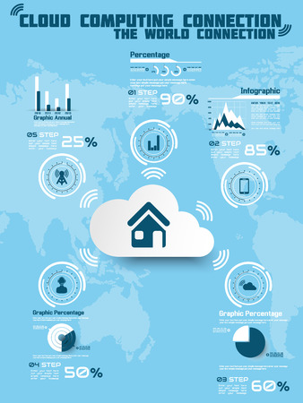 tecnology: INFOGRAPHIC TECNOLOGY CLOUD COMPUTING 3