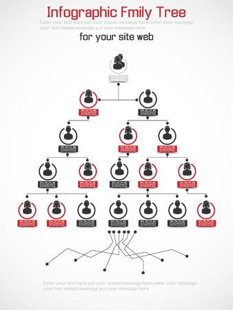 arbol genealógico: Infografía ÁRBOL ROJO