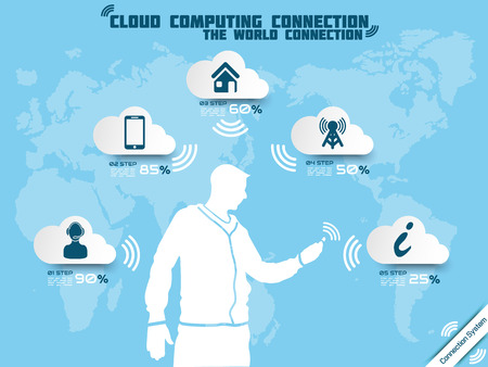 INFOGRAPHIC TECNOLOGY CLOUD COMPUTING