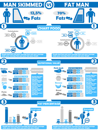 INFOGRAPHIC NUTRITION