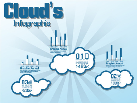 CLOUDS INFOGRAPHIC Stock Vector - 28024630