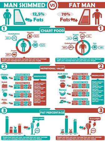 INFOGRAPHIC NUTRITION GREEN AND RED