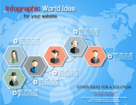 world ideas:  Teamwork communication concept art people flat style  WORLD IDEAS TIMELINE