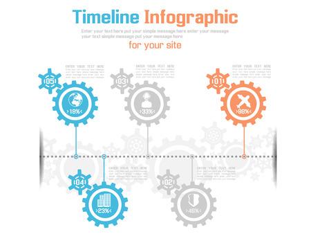 Timeline infographics gear
