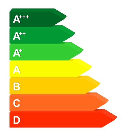 Color mark rating for electrical appliances and energy saving