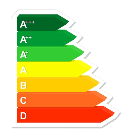 d mark: Label energy class label from efficiency A to D from green to red. 3D Color magnet mark rating for electrical appliances and energy saving