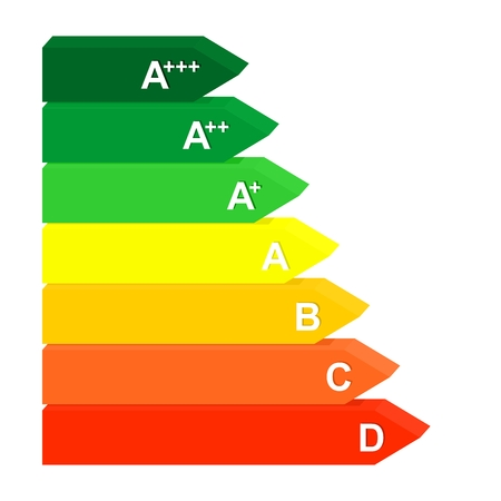 Energy class label from efficiency A to D from green to red.