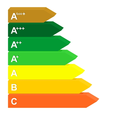 Energy class label from efficiency A gold to D from green to red. 3D Color mark rating for electrical appliances and energy saving