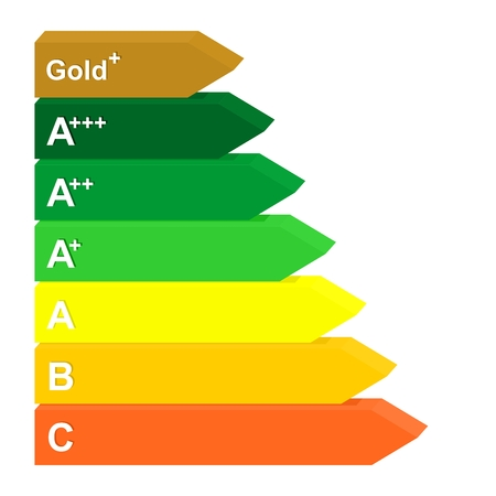 Energy class label from efficiency A gold to C from green to orange. 3D Color mark rating for electrical appliances and energy saving