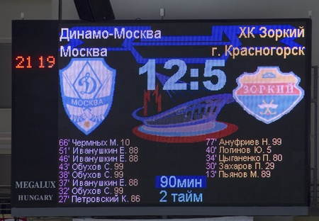 Moscow, March 30, 2010 : Score of a final play on bandy (Russian hockey) Championship of Russia between Dinamo-Moscow & Zorkiy-Krasnogorsk.