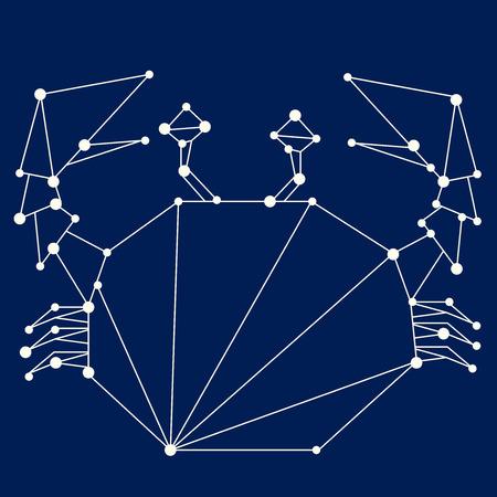 prognoses: Cancer zodiac sign.