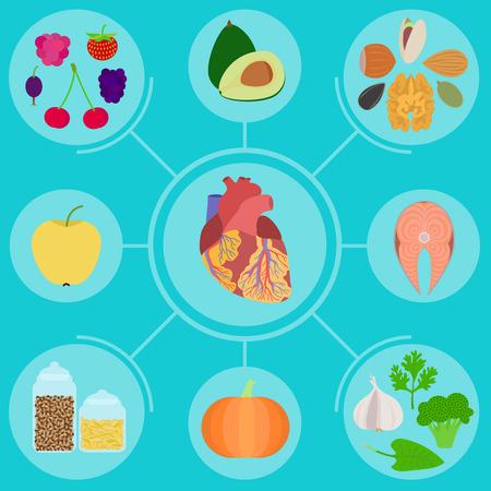 vasos sanguineos: Infografía de alimentos para ayuda para la salud del corazón