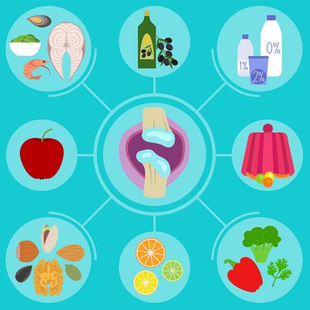 rheumatology: Infographics of food helpful for healthy joint Illustration