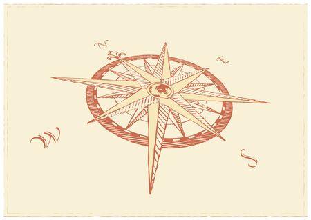 lost world:  Compass.