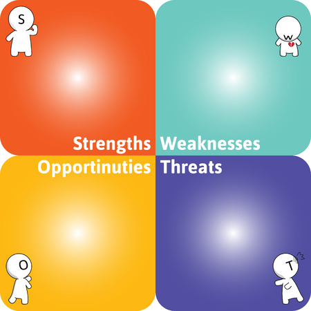 swot: Mr Simple in SWOT Analysis - user can change man s color and remove alphabet on the face Illustration