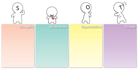 strengths: Mr Simple in SWOT Analysis - user can change man s color and remove alphabet on the face Illustration
