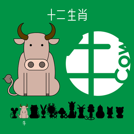Chinese zodiac sign cow with Chinese character cow.