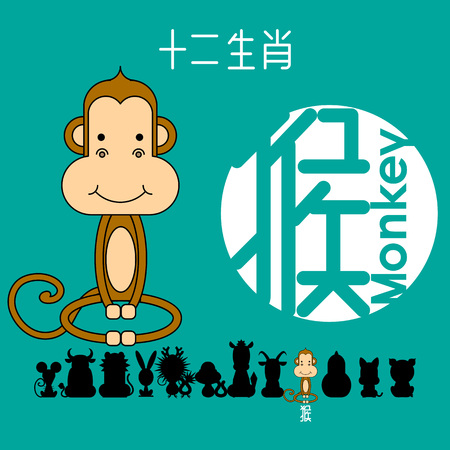 Chinese zodiac sign monkey with Chinese character monkey.