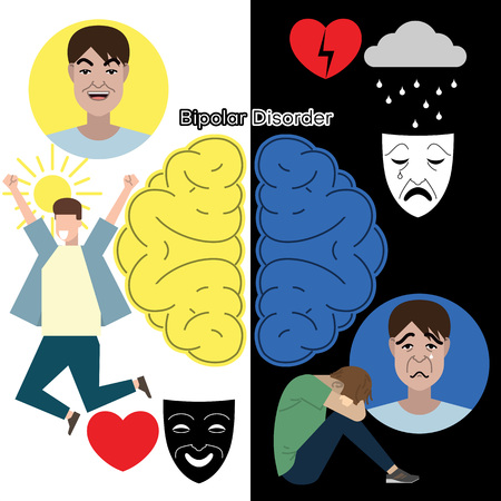 Bipolar disorder concept. Set of flat illustration about mental health: apathy, depression, bipolar disorder and psychotherapy. Young man at different poses and conditions.  イラスト・ベクター素材