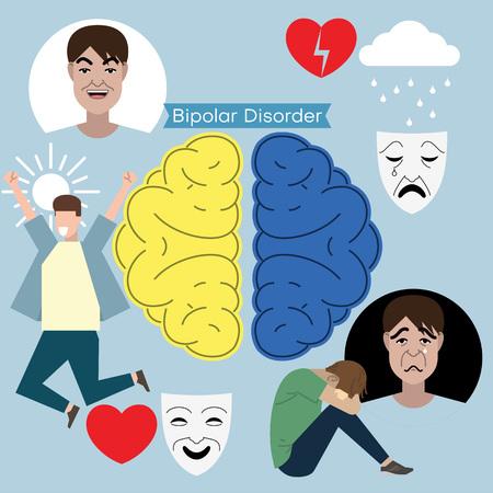 Notion de trouble bipolaire. Ensemble d'illustrations plates sur la santé mentale : apathie, dépression, trouble bipolaire et psychothérapie. Jeune homme à différentes poses et conditions. Vecteurs