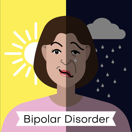 Bipolar disorder concept. Young woman with double face expression and mental health weather concept. Vector illustration.