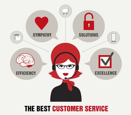 costumer: Beautiful girl customer service