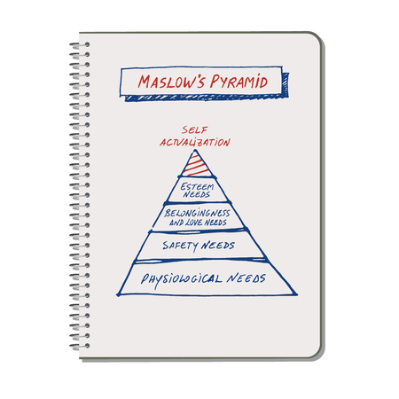 Maslow's pyramid drawn by hand on a spiral notebook of white sheets, isolated on white background