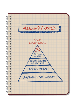 Maslow's Pyramid drawn by hand on a spiral notebook of graph paper, isolated on white background Vetores