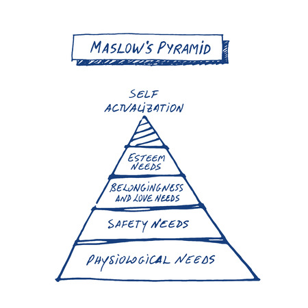 Maslow's Pyramid drawn by hand on white background