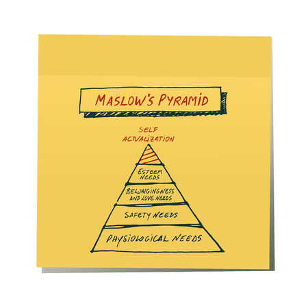 Maslows Pyramid drawn by hand on yellow sticker. Isolated on white background.