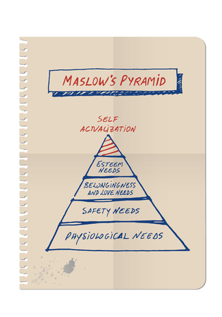 Maslows Pyramid drawn by hand on white background