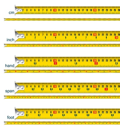 huincha de medir: cinta m�trica en cm, cm y en pulgadas, cm y la mano, cm y span, cm y el pie